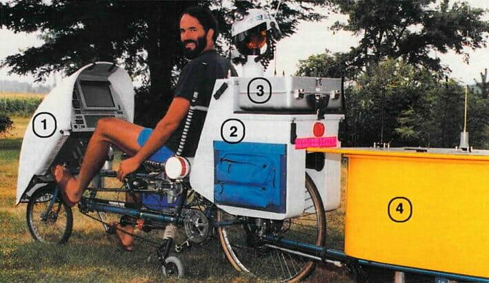bike-numbers