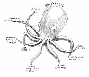 shacktopus SKR sketch